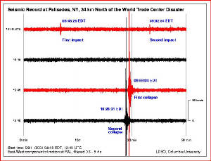Lamont Doherty Earth Observatory Seismograph of 9/11 events in New York City